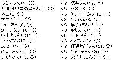 第1回FNBL_2ndSeason_緒戦組み合せ