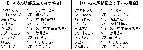 2ndFNBL_2ndSeason_緒戦組み合せ