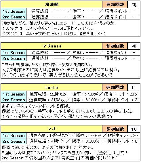 2ndFNBL_2ndSeason_エントリー_01