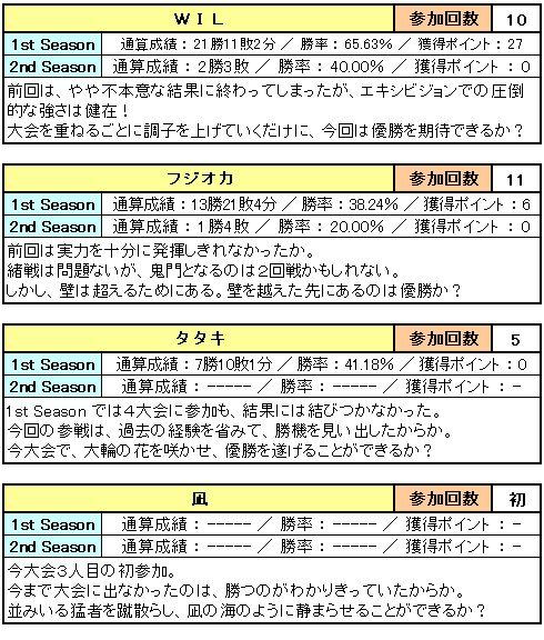 2ndFNBL_2ndSeason_エントリー_02