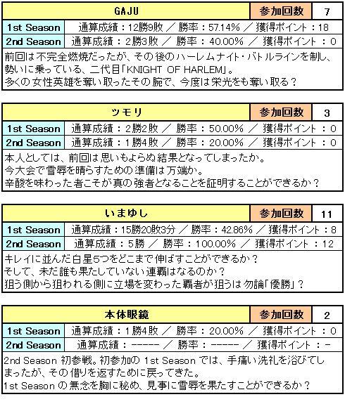 2ndFNBL_2ndSeason_エントリー_03