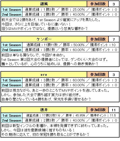 2ndFNBL_2ndSeason_エントリー_04