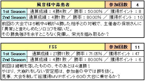 2ndFNBL_2ndSeason_エントリー_05
