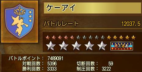 3333勝