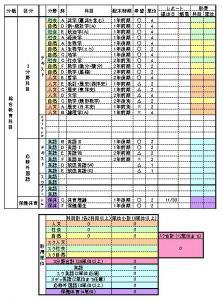 学習計画1