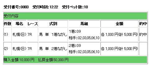 8・9札幌7Rt