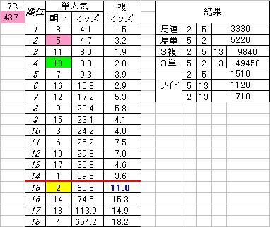 905新潟7