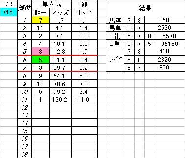 919中山7