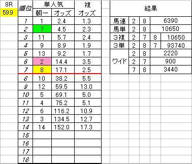 919新潟8