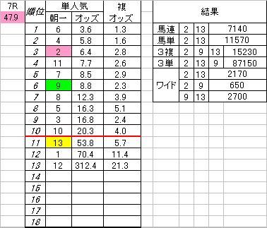920中山7