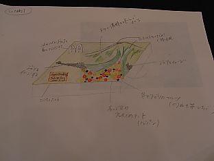 ケーキのデザイン画
