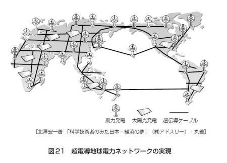 GENESIS計画ネットワーク