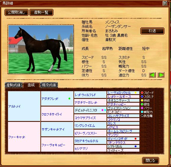 メンフィス種牡馬