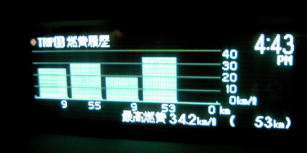 30型は最高燃費が記録されるようになりました