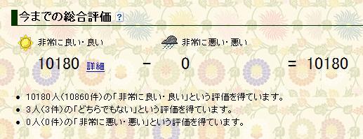 2009.09.19.ヤフオク評価
