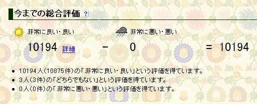 2009.09.25rakuオク評価