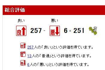 2009.09.25楽オク評価