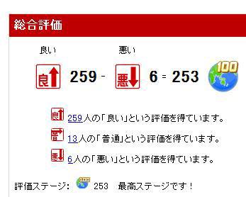 2009.10.01楽オク評価