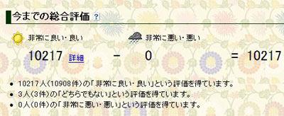 2009.10.01ヤフオク評価