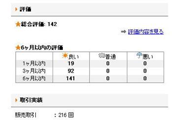 2009.10.01モバオク評価