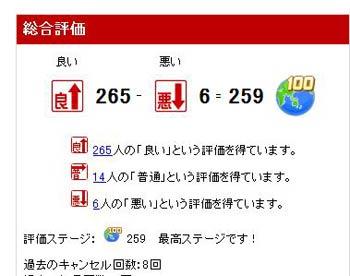 2009.10.12楽オク評価