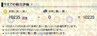 2009.10.12ヤフオク評価