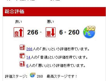 2009.10.22.楽オク評価