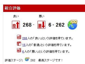 2009.10.30.楽オク評価