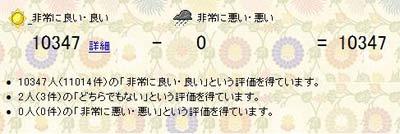 2009.10.30.ヤフオク評価