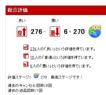 2009.11.08.楽オク評価