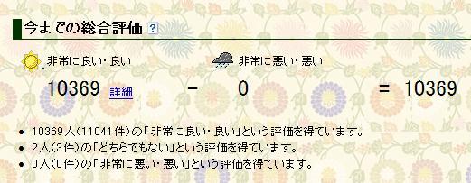 2009.11.08.ヤフオク評価