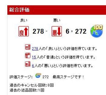 2009.11.11.楽オク評価