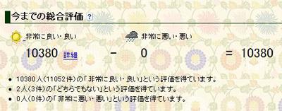 2009.11.11.ヤフオク評価