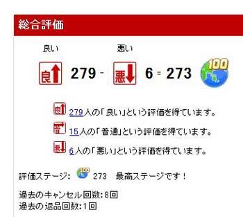 2009.11.15.楽オク評価