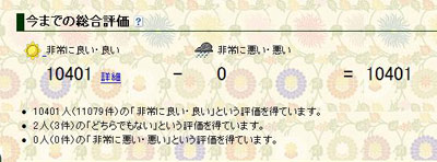 2009.11.15.ヤフオク評価
