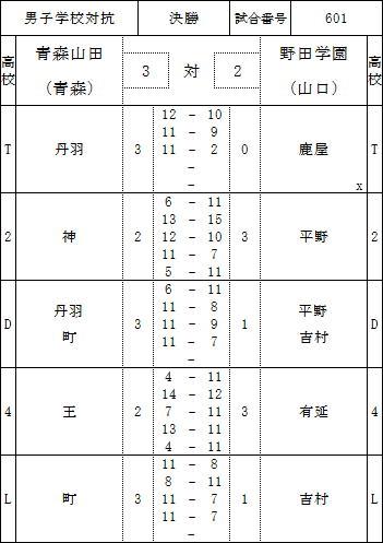 bt_order2.jpg