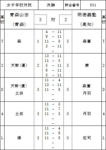 gt_order2.jpg