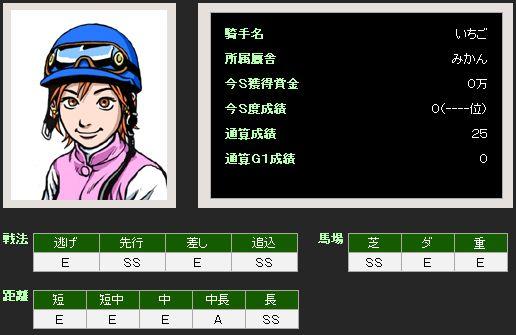 騎手1S390304