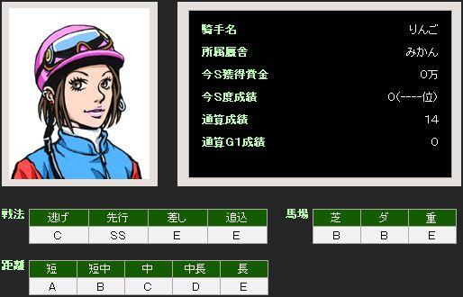 騎手2S390304