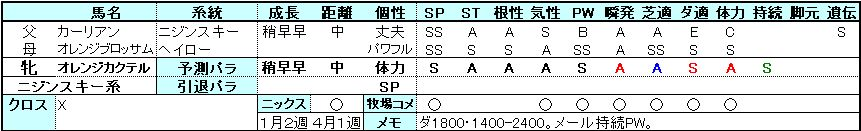 カクテル-パラ予測0503