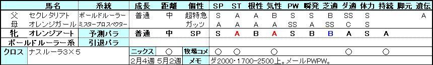 アート-パラ予測0504