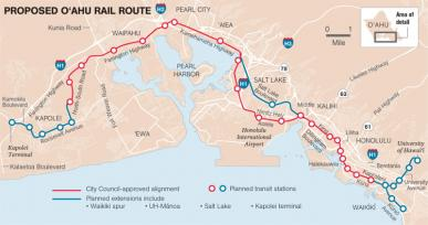 ホノルル鉄道計画