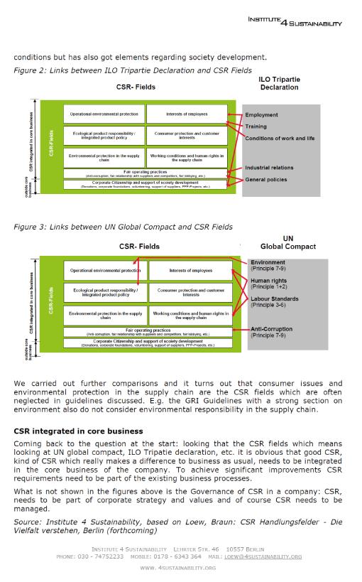 CSR-3.png