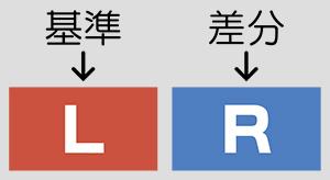 base_sub_LR