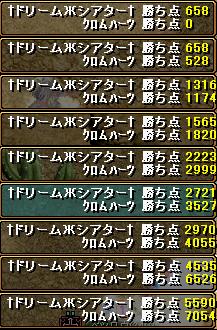 8 12 GV3