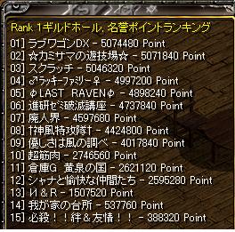 9 22 PV3