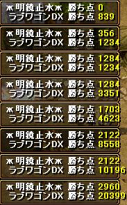 11 19 GV2