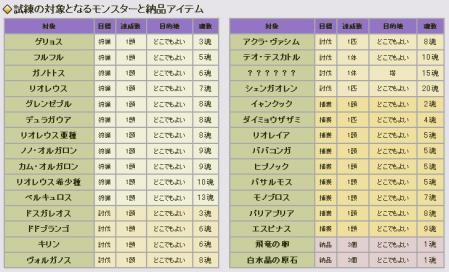 入魂対象2011.2.16