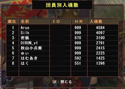 入魂数2011.2.21