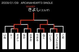 arcana0109_result.jpg